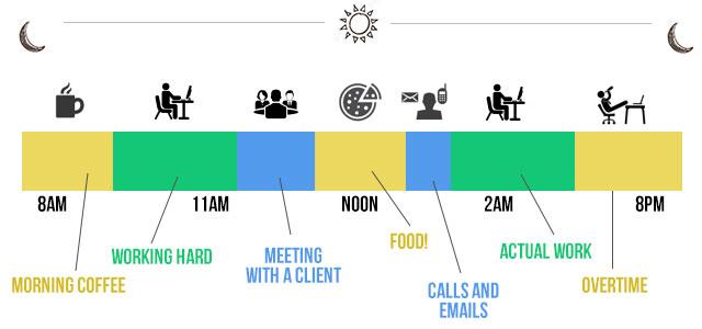 web-designer-working-day