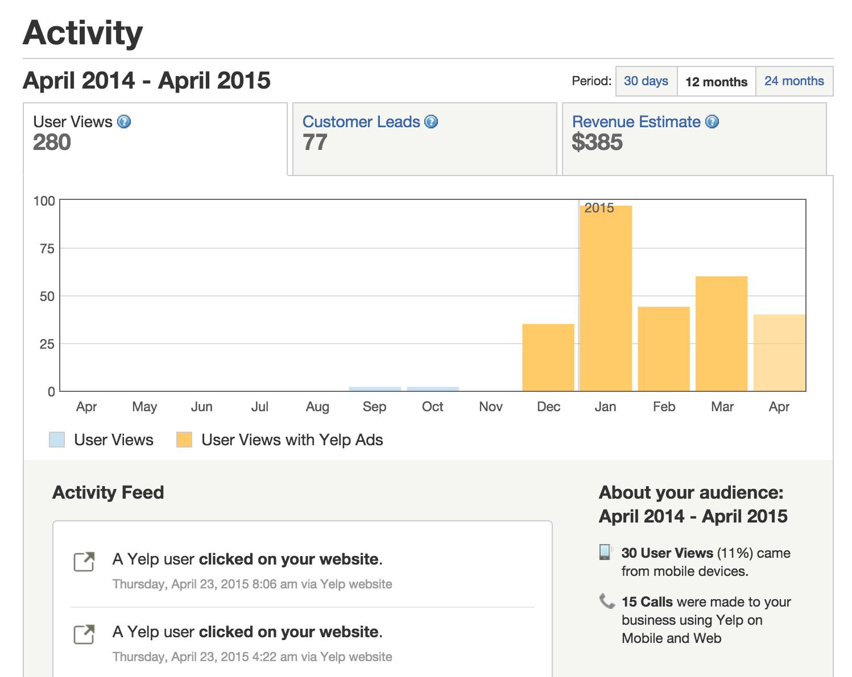 yelp-webdesign-stats